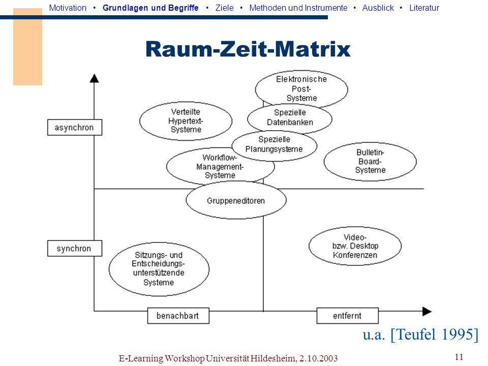 Raum-Zeit-Matrix u.a. [Teufel 1995]